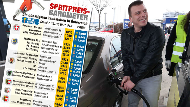 Diesel gibt es landesweit schon unter einem Euro (Bild: Jürgen Radspieler, Krone-Grafik)