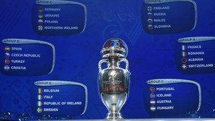 EURO 2016: Der Spielplan und alle Resultate (Bild: AFP)