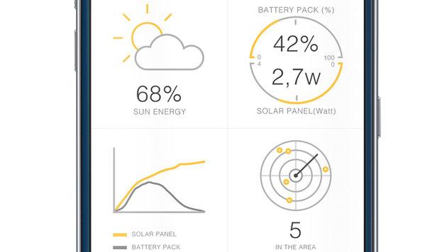 Die SmartBattery-App informiert über die gesammelte Solar-Energie. (Bild: SunnyBag)