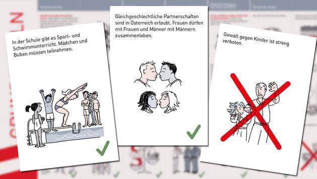 Jetzt klare, strenge Regeln für Asylwerber (Bild: Innenministerium)