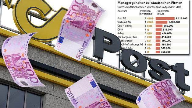 Gagen der Post-Manager sind am höchsten (Bild: APA/Hans Klaus Techt, APA, thinkstockphotos.de)