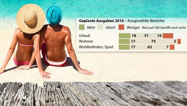 Dafür werden wir 2016 mehr Geld ausgeben (Bild: thinkstockphotos.de, APA, Quelle: APA/Generali/Makam)