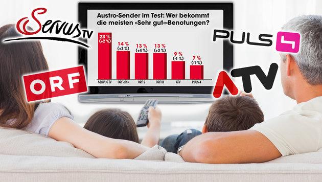 Große TV-Media-Studie: Servus TV beliebter als ORF (Bild: TV-MEDIA, thinkstockphotos.de, Servus TV, ORF, Puls 4, ATV)