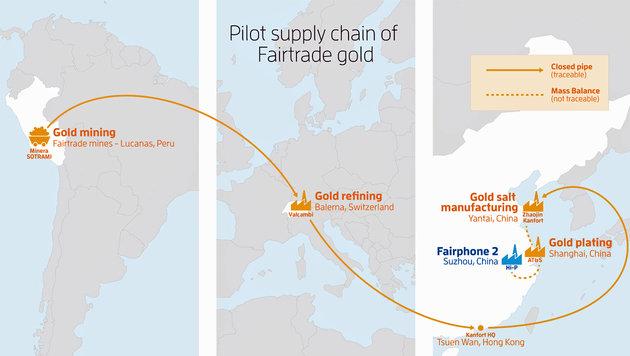 Von Peru aus reist das Gold über die Schweiz nach China, wo es in die Handyproduktion geht. (Bild: Fairphone)