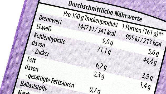 Nährwertkennzeichnung: Ausnahmen bei EU-Schikane (Bild: thinkstockphotos.de)