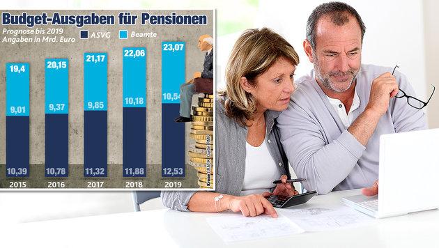 """Das große Tauziehen um die nächste Pensionsreform (Bild: thinkstockphotos.de (Symbolbild), """"Krone""""-Grafik)"""