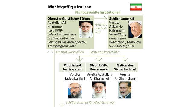 Iran-Wahl: Erdrutschsieg f�r Rohanis Reformer (Bild: APA)