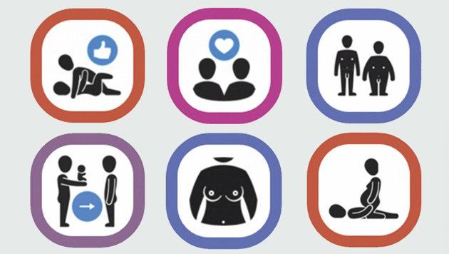 Was passiert beim Orgasmus, wie benutze ich ein Kondom? Ein mehrsprachiges Portal bietet Aufklärung. (Bild: Screenshot/zanzu.de)