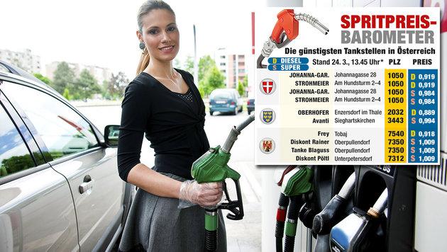 Oster-Spritpreise: Hier tanken Sie am günstigsten (Bild: thinkstockphotos.de, Krone-Grafik)