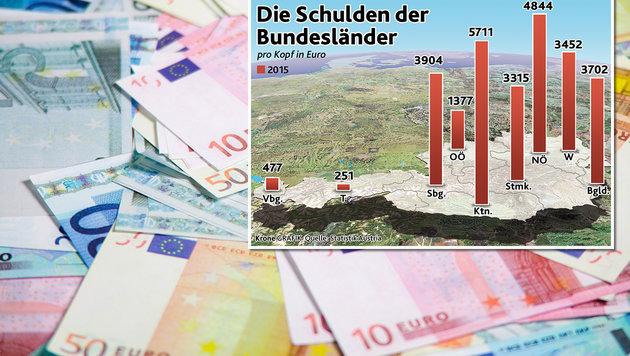 So hoch sind unsere Bundesländer verschuldet (Bild: thinkstockphotos.de, Krone Grafik)