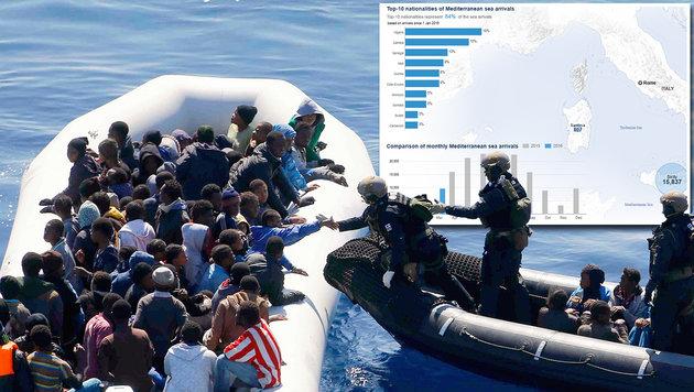 Krisenstab: 10.000 Afrikaner wollen diese Woche nach Europa, Kriegsflüchtlinge sind keine darunter. (Bild: ASSOCIATED PRESS, UNHCR)