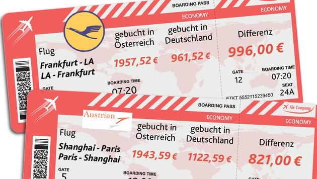 "Billige Flugtarife oft nicht direkt buchbar (Bild: ""Krone""-Grafik)"