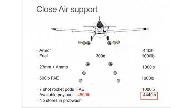 Die Pläne zeigen, wie die Thrush zum Bombenabwurf modifiziert wurde. (Bild: theintercept.com)