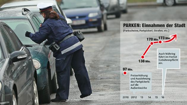 """Die Einnahmen der Stadt durch Parkgebühren und -strafen steigen seit Jahren an. (Bild: Peter Tomschi, """"Krone""""-Grafik)"""