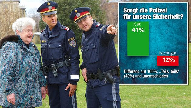 41% der Befragten meinen, dass die uniformierten Freunde und Helfer gut für Sicherheit sorgen. (Bild: BMI/Alexander Tuma, Krone-Grafik)