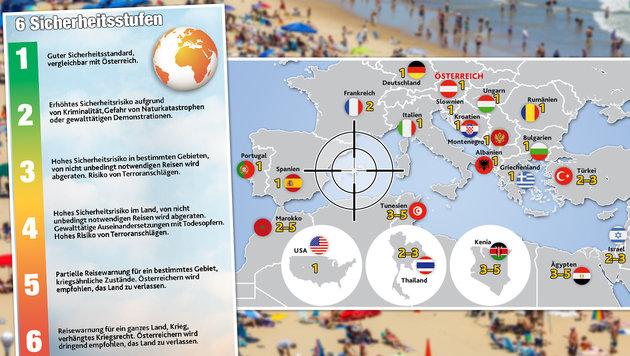 Die Gefahrenlage am Mittelmeer (Bild: thinkstockphotos.de, Krone-Grafik)