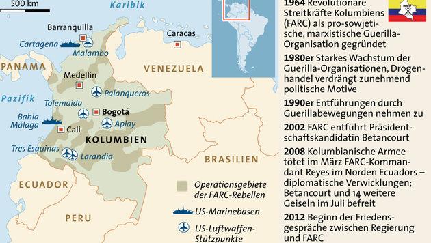 Chronologie der Friedengespräche der kolumbianischen Regierung mit der FARC (Bild: APA)