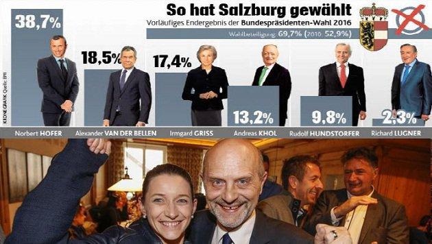 """Am Sonntag der Wahlsieg von Hofer, am Tag vor der Stichwahl die Hochzeit: Salzburgs FP-Chef Schöppl (Bild: Grafik """"Krone"""", Markus Tschepp)"""