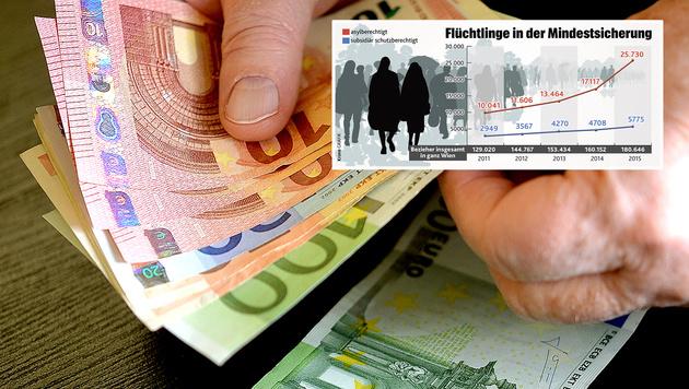 """5682 € Sozialhilfe - ein völlig falsches Signal!"" (Bild: APA/Barbara Gindl, ""Krone""-Grafik)"