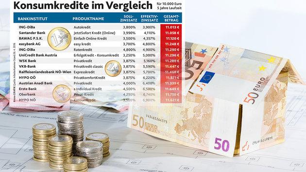 So steinig ist der Weg zum billigen Kredit (Bild: thinkstockphotos.de, Krone Grafik)