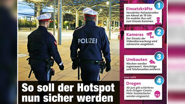 Wien: So soll der Praterstern wieder sicher werden (Bild: Krone Grafik)