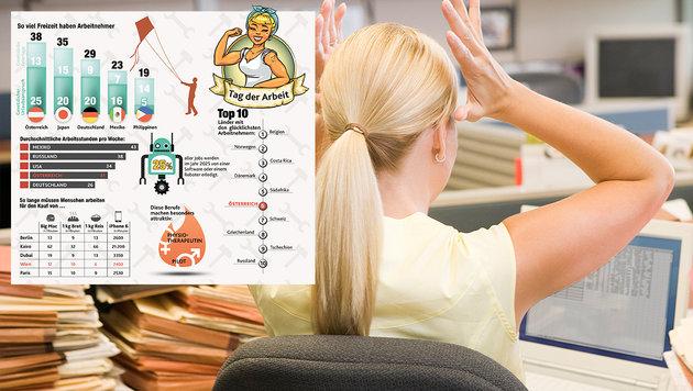 Kurioses Wissen für Workaholics (Bild: Krone Grafik, thinkstockphotos.de)
