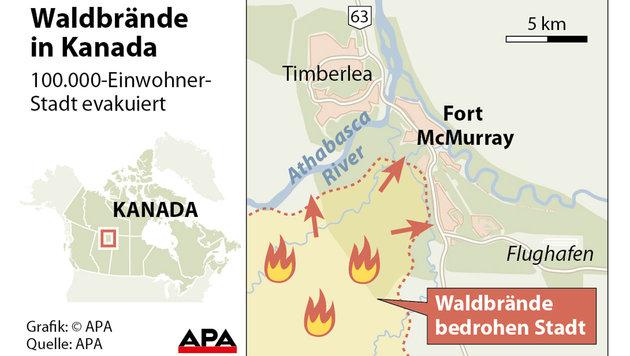 Kanada: 100.000-Einwohner-Stadt evakuiert (Bild: APA)