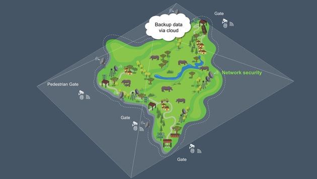 Nashorn-Schutz: Mit Hightech gegen Wilderer (Bild: Dimension Data)