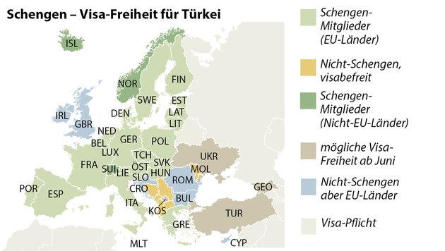 """EU-Länder beschließen """"Notbremse"""" für Visafreiheit (Bild: APA-Grafik)"""