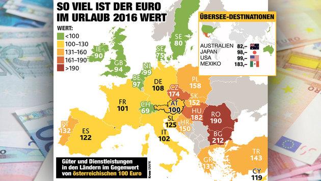 Urlaub: So viel ist Ihr Euro im Ausland wert (Bild: thinkstockphotos.de, Krone-Grafik)