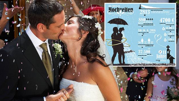 """Hochzeiten: Teure Rekorde und andere Kuriositäten (Bild: thinkstockphotos.de, """"Krone""""-Grafik)"""