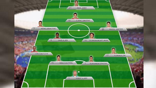 Das ist die Startelf für den Test gegen Holland (Bild: facebook.com/Das Nationalteam)