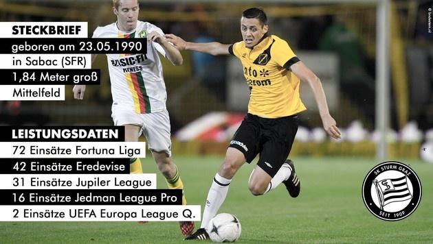 Sturm holt Bruder von Chelsea-Star Nemanja Matic (Bild: facebook.com/SK Sturm Graz)