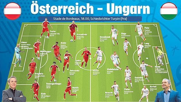 Österreich - Ungarn: Der Spieltag im Liveticker (Bild: krone.at)