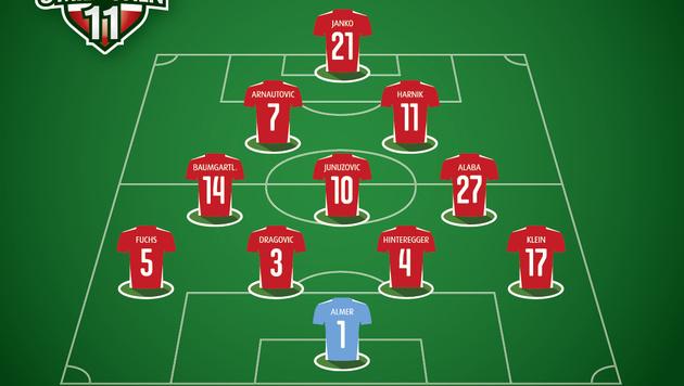 Diese Elf wollen die ÖFB-Fans gegen Ungarn sehen (Bild: tipp3)