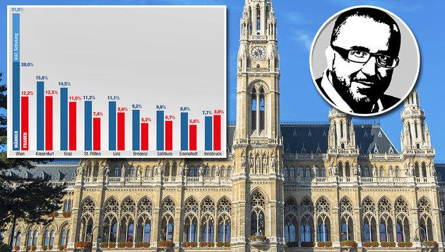 """Schon jeder dritte junge Wiener hat keine Arbeit! (Bild: thinkstockphotos.de, """"Krone""""-Grafik)"""