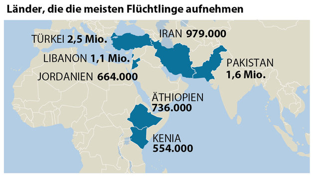 Über 65 Millionen Menschen weltweit auf der Flucht (Bild: APA/UNHCR)