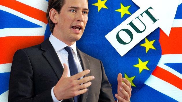 Nach Brexit-Votum: DIESE EU ist am Ende! (Bild: thinkstockphotos.de, APA/HANS PUNZ)