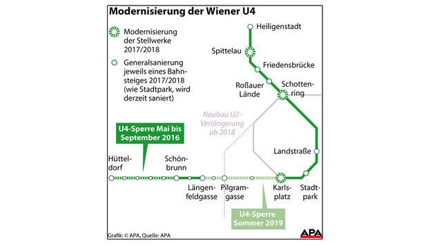 Nächste Teilsperre der U4 auf 2019 verschoben (Bild: APA-Grafik)