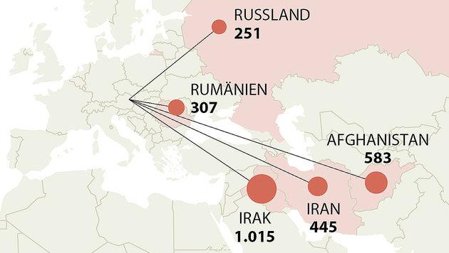 Häufigste Herkunftsländer der Abgeschobenen (Bild: APA-Grafik)