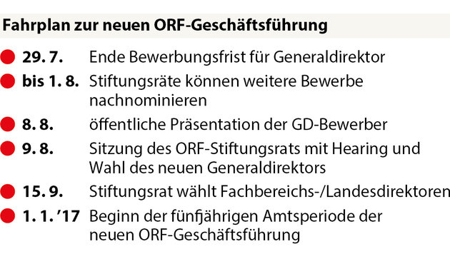 Nach ORF-Wahl droht uns Gebührenerhöhung (Bild: APA)