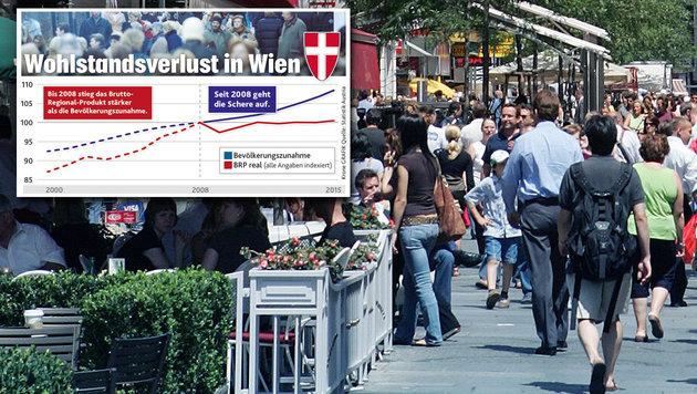 Zuzug zu hoch: Wiener werden immer ärmer (Bild: Krone Grafik, zwefo)