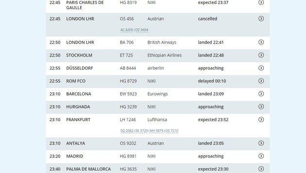 Am späten Abend entspannte sich die Lage etwas, die meisten Flugzeuge konnten landen. (Bild: Screenshot www.viennaairport.com)