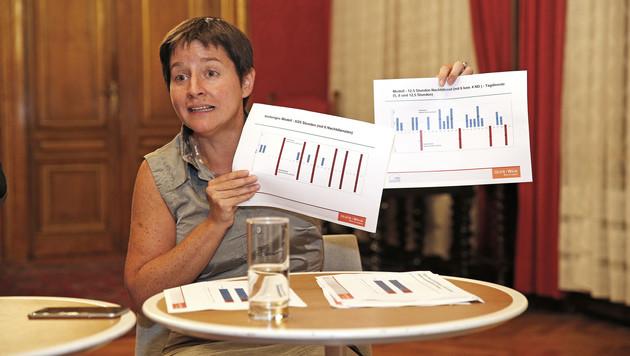 Sonja Wehsely stützt ihre Argumentation mittels Diagramm-Präsentation. (Bild: Reinhard Holl)