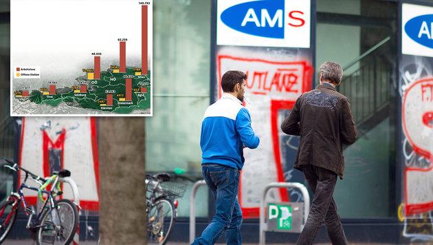 """Auf der Jagd nach Job-Verweigerern: Eine Bilanz (Bild: """"Krone-Grafik"""", EXPA/Michael Gruber)"""
