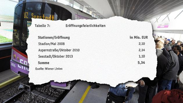 U-Bahn-Eröffnungen kosteten 5,3 Mio. € Steuergeld (Bild: APA/HERBERT PFARRHOFER, krone.at-Grafik)