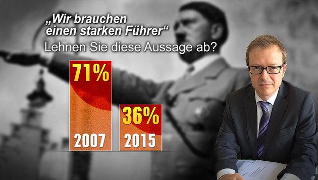 """""""Die Sehnsucht nach einem starken Führer wächst"""" (Bild: YouTube.com, thinkstockphotos.de, Christoph Gantner)"""