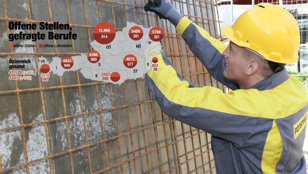 Wo jetzt neue Jobs zu finden sind (Bild: christian jauschowetz/kronen zeitung, Krone Grafik)