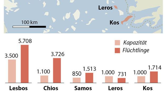 Lesbos: Festnahmen nach Brand in Flüchtlingslager (Bild: APA)