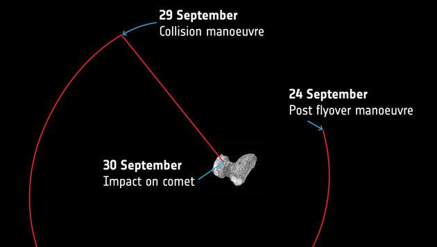 """Sonde schlägt am 30. September auf """"Tschuri"""" auf (Bild: ESA)"""